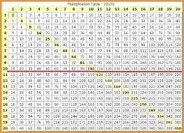 Blank Multiplication Chart Up To 12 Multpication Chart Condotel Intercontinental Com