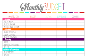 Form For Budgeting 027 Free Printable Monthly Budget Form Closeup Template