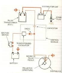BMW E36 Air Conditioning Wiring Diagram – Mickyhop org also S S Cycle IST Ignition System for S S V Series Engines with Flywheel in addition Toyota Hilux Wiring Diagram 1998   wiring diagrams moreover Ktm 250 Engine Diagram   Data Wiring Diagrams • also Best Gree Air Conditioner Wiring Diagram Split Ac Diagram Split Ac together with  further Buick Wiring Diagrams  1957 1965 together with  together with LM2907 LM2917 Frequency to Voltage Converter datasheet  Rev  D besides S S IST IGNITION   YouTube furthermore . on s ist ignition wiring diagram