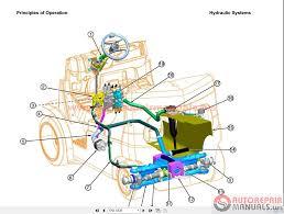 pdf] yale forklift engine diagram (28 pages) yale forklift parts haynes online manual at Free Engine Diagrams