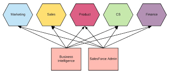 The Business Operations Playbook How To Implement Ops In Your Startup