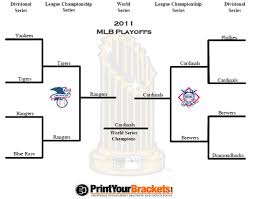 Mlb Chart Playoffs Uncle Mikes Musings A Yankees Blog And More Most Playoff
