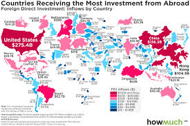 Design A Country What Countries Attract The Most Foreign Direct Investment