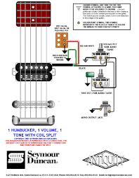 seymour duncan humbucker wiring solidfonts seymour duncan humbucker wiring diagram schematics and