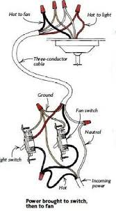 wiring diagram ceiling fan speed switches the wiring diagram how to install ceiling fan and light wiring diagram