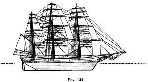 Плавание судов Физика Парусное судно