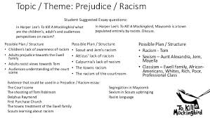 essay building blocks to kill a mockingbird themes racism pre upbringing racist language 4