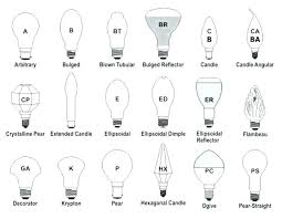 Wedge Bulb Size Chart Standard Bulb Base Light Size Localnoon Co