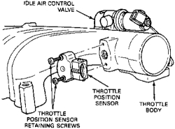 throttle position sensor location. the tps is on intake. here a picture of it. throttle position sensor location h