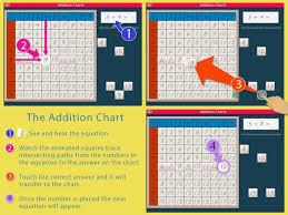 Set De Table Montessori Addition Charts Preschool