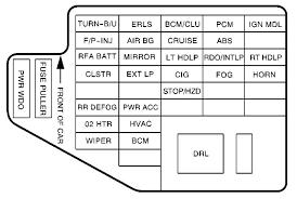 2000 cavalier fuse diagrams free download auto electrical wiring Honda Accord Fuse Box Diagram 2000 chevy cavalier fuse box diagram pdf wire data u2022 rh thelista co honda fuses diagram honda fuses diagram