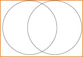 Venn Diagram Template Venn Diagram Maker Template Business 12