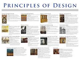 Elements And Principles Of Design Page Succor With Interior Images Home  Decor Borges Assign Principles Of