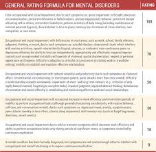 Va Rating Pay Chart Va Disability Rating For Ptsd Hill Ponton P A
