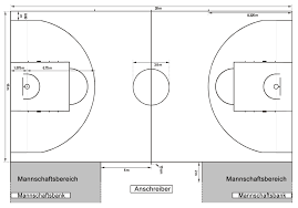File Basketball Court Dimensions 2010 Jpg Wikimedia Commons
