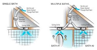 harbor breeze fan wiring diagrams on harbor images free download Wiring Diagram For Bathroom Extractor Fan harbor breeze fan wiring diagrams 12 kenmore fan wiring diagram hunter fan wiring diagram wiring diagram for bathroom exhaust fan and light