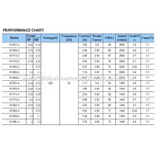 Hp To Kw Motor Chart My Single Phase Motor 0 25hp 0 18kw Global Sources