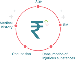 New India Mediclaim Policy 2018 Premium Chart Health Insurance Plans Medical Insurance Plans Health