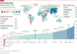 Gdp Chart By Country Daily Chart The Fastest Growers And Biggest Shrinkers Of