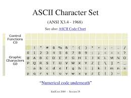 Ansi Character Chart Ppt Session 29 Enduser April 15 2004 Coded Character