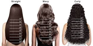 Clip In Hair Extension Length Chart A Complete Guide On Choosing Hair Extensions