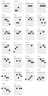 51 Cogent Ultimate Guitar Chord Chart Pdf