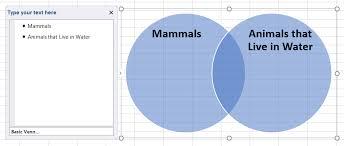 Venn Diagram Excel 2013 How To Make A Venn Diagram In Excel Lucidchart