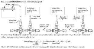 panbo the marine electronics hub nmea 2000 power problem part 2 garmin bad n2k power diagram jpg
