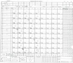 Baseball Game Scorecard Scorecard Mlb Score Sheet Scoreboard Espn Baseball Scoring