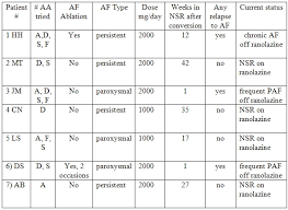 Sinus Rhythm Chart Indian Pacing And Electrophysiology Journal Murdock