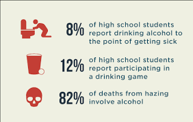 Statistics - Students Diagnosis Dual Use School Alcohol High