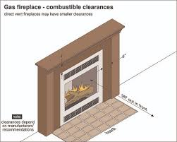 glass door problem some direct vent natural gas fireplaces with permanently sealed glass fronts have had problems there have been some cases of gases