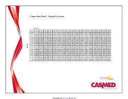Pounds To Grams Conversion Chart Pdfsimpli