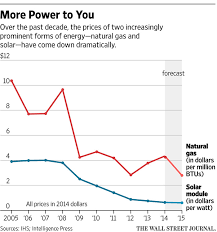 the power revolutions wsj the power revolutions