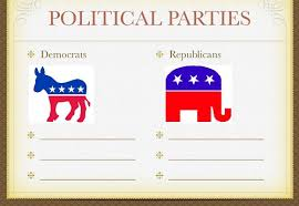 Caucus Vs Primary Venn Diagram Difference Between Political Parties And Interest Groups