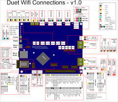 7 pin wiring diagram 7 automotive wiring diagrams pin wiring diagram 1200px duetwifi connectionsv1 0