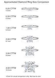 Diamond Ctw Size Chart Diamond Ring In 14k White Gold Groupon Goods