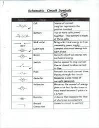 Schematic Symbols Chart Answer Key Electrical Symbol
