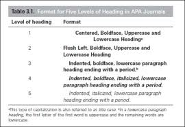 awesome collection of apa format th edition table headings also   collection of solutions apa format 6th edition table headings additional layout
