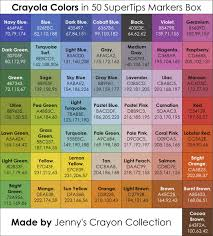Crayola Supertips 50 Color Chart List Of Current Crayola Marker Colors Jennys Crayon
