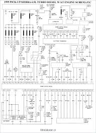 gmc sonoma wiring diagram radio stereo wiring diagram life style by 2002 gmc sonoma radio wiring diagram gmc sonoma wiring diagram wiring diagram with template 1991 gmc jimmy radio wiring diagram gmc sonoma wiring diagram