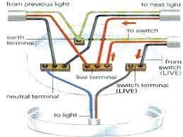 wiring a pendant light pendant light wire club club wiring pendant light fitting wiring for pendant