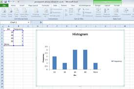 how to make a histogram in excel how to make histograms in powerpoint using excel charts