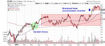 Golden Day Chart Open Ichor Holdings Ltd Up 83 This Year Theres More To Come
