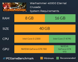 Warhammer 40 000 Eternal Crusade System Requirements Can