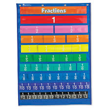 Magnetic Pocket Chart Squares Rainbow Fraction Equivalency Pocket Chart By Learning Resources