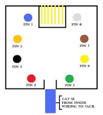 cat5 wall plate wiring diagram wiring diagram and schematic design how to punch down rj45 keystone jacks puter cable