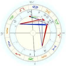 Jfk Birth Chart Kennedy John F Astro Databank