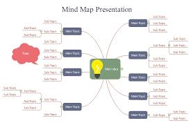 Presentation Mapping Mapping Presentation Barca Fontanacountryinn Com