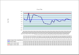 Spc Chart Excel Product Quality Control Chart Sample